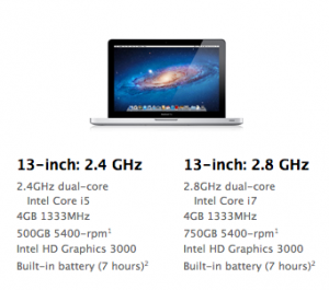 MacBook Pro 13 konfiguracia