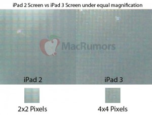 iPad 3 displej rumor