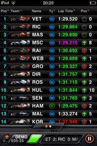 Formula 1 App
